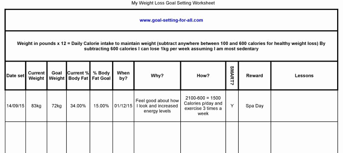 Smart Goals Worksheet Pdf Inspirational Weight Loss Goal Setting Worksheet