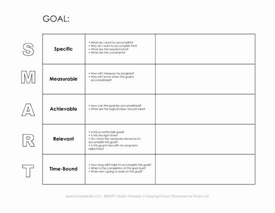 Smart Goals Worksheet Pdf New Printable Smart Goals Worksheet Pdf