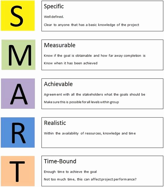 Smart Goals Worksheet Pdf Unique Smart Goal Setting Teaching All sorts