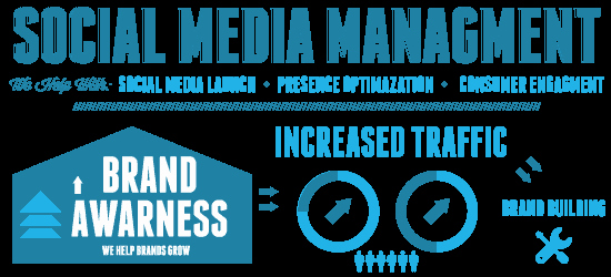 Social Media Management Contract Inspirational social Media Management Destroyer Marketing