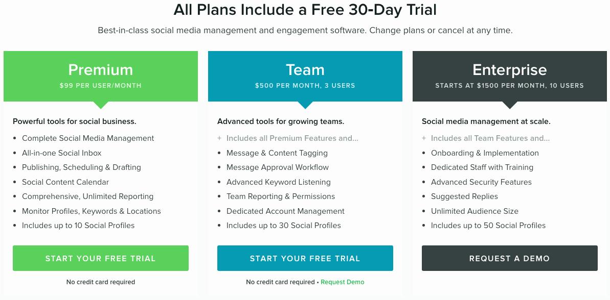 Social Media Marketing Plan Templates Awesome social Media Marketing Plan An 11 Step Template