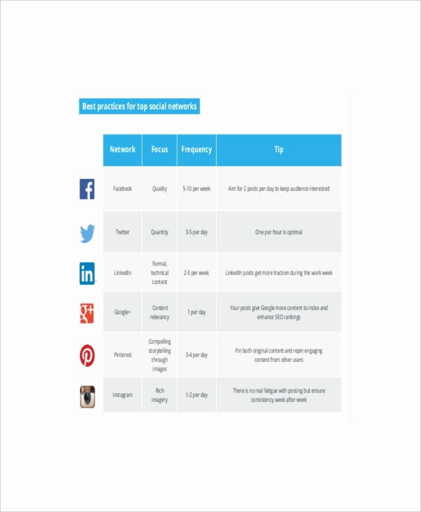 Social Media Marketing Plan Templates Lovely 8 social Media Marketing Templates – Free Sample Example