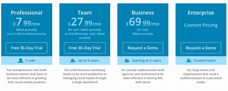 Social Media Marketing Proposal Elegant social Media Marketing Plan An 11 Step Template