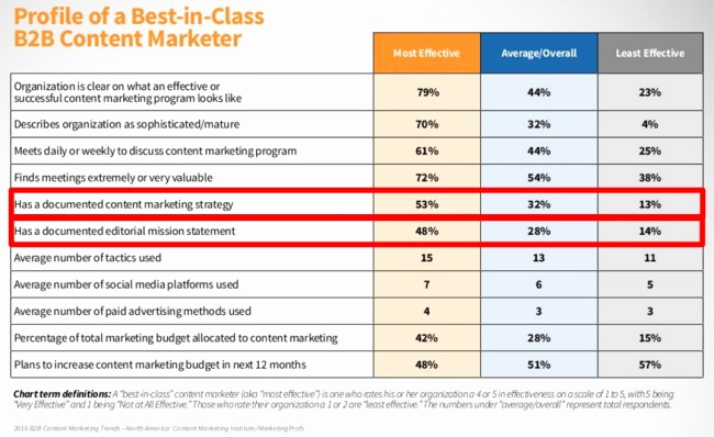 Social Media Marketing Proposal New 2016 social Media Marketing Plan for Success Heidi Cohen