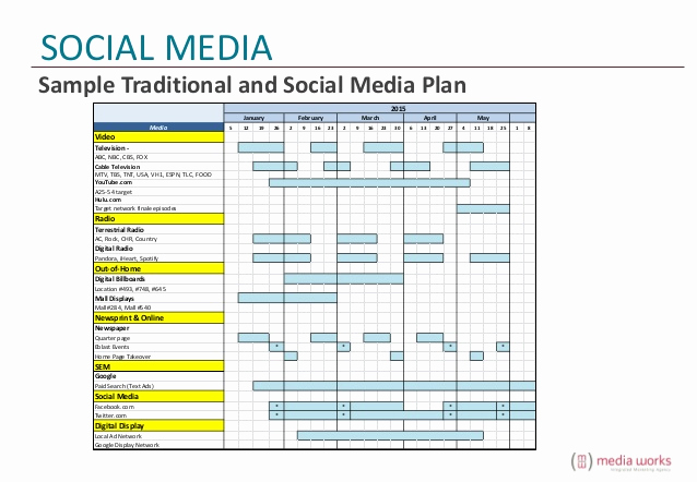 Social Media Proposal Template Luxury Marrying Traditional Media and social Media Strategies to