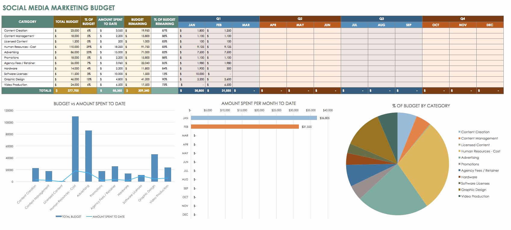 Social Media Report Template Awesome social Media Report Template Excel