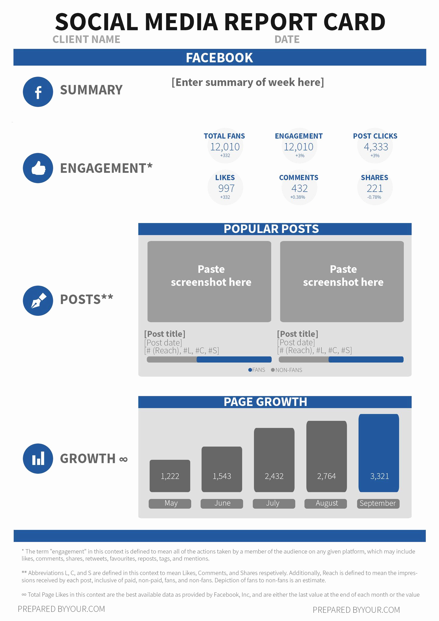 Social Media Report Template Best Of Use This Free social Media Report Card Template to Wow