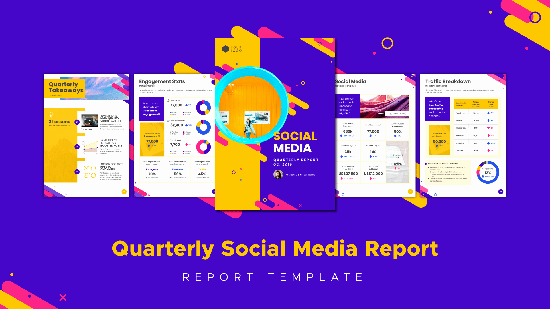 Social Media Report Template Lovely social Media Marketing How to Create Impactful Reports