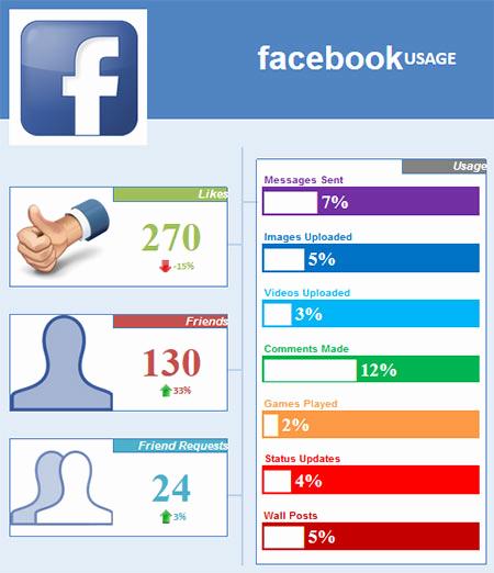 Social Media Report Template Luxury social Media Report Template Excel