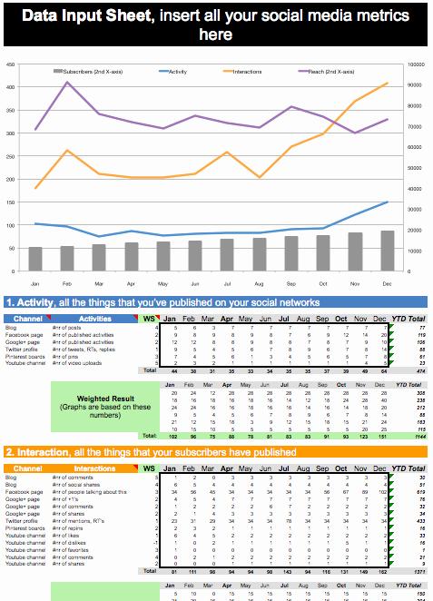 Social Media Report Template New social Media Report Template Excel