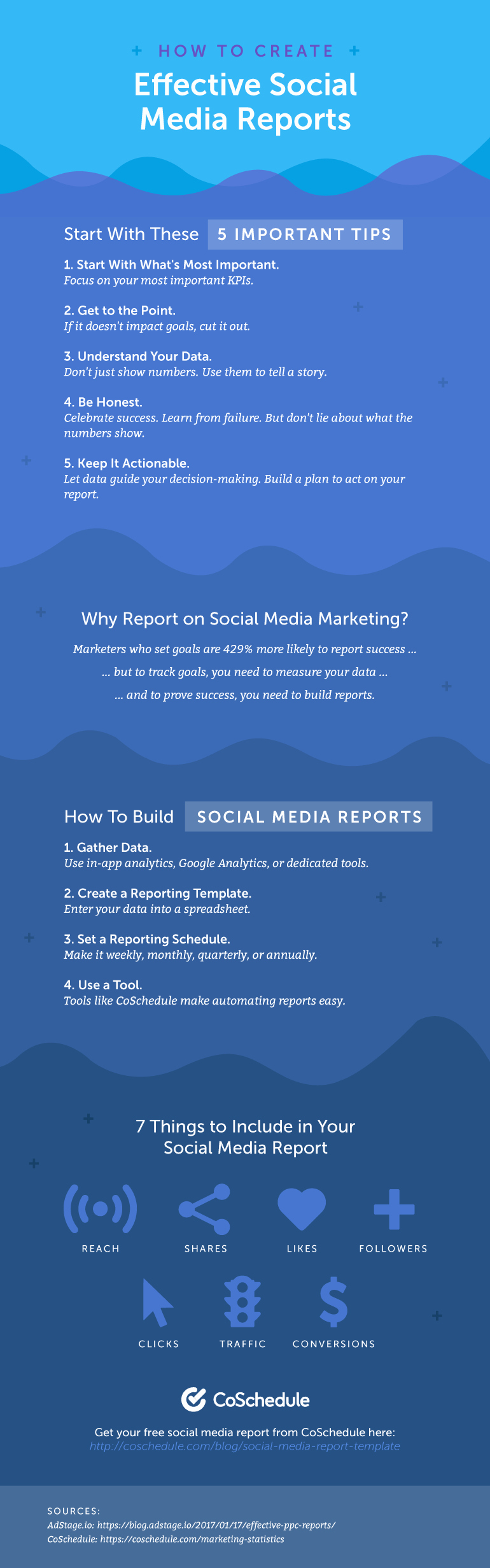 Social Media Report Templates Lovely social Media Report Template How to Show Your Results