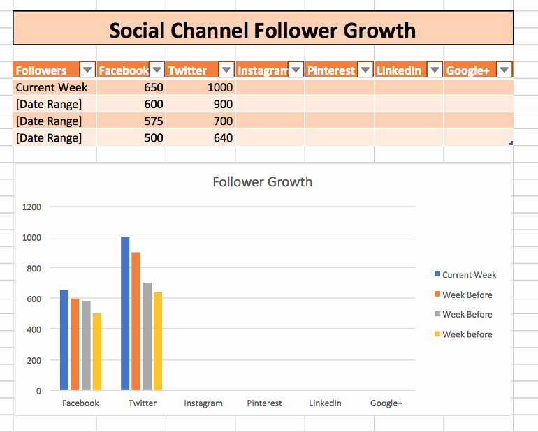 Social Media Report Templates New social Media Report Template How to Show Your Results
