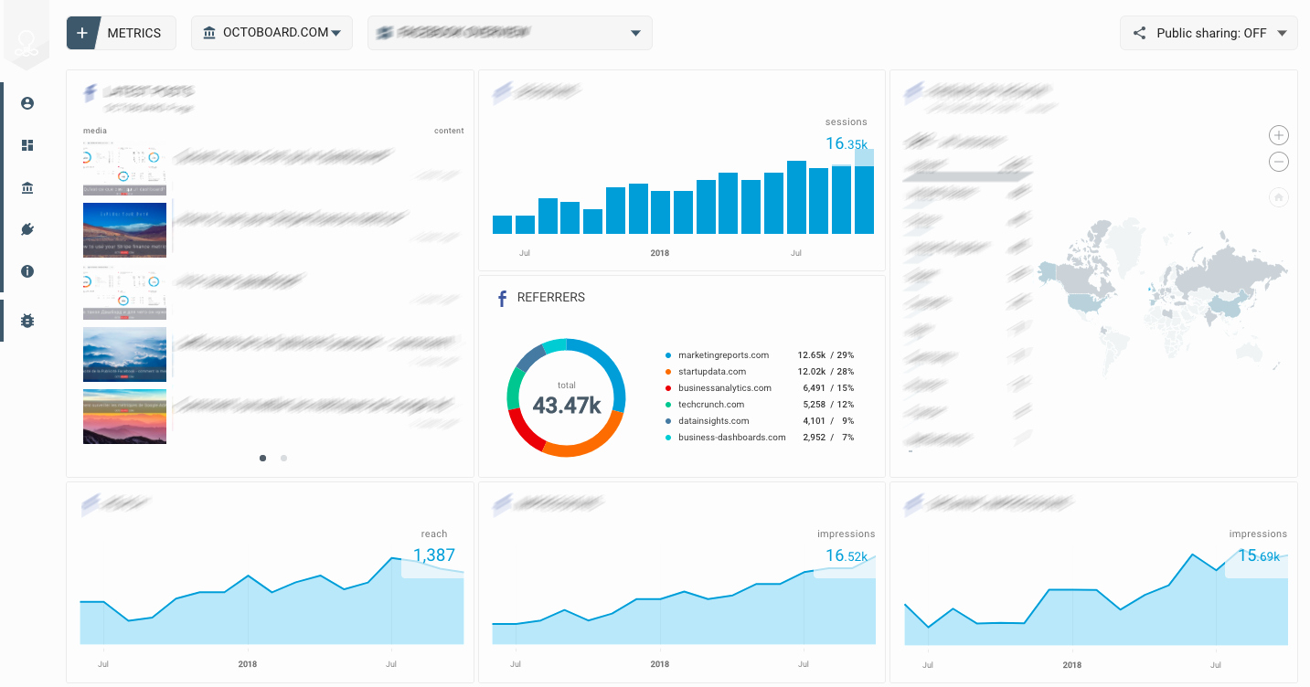 Social Media Reporting Templates Best Of How to Create White Label social Media Reports Using