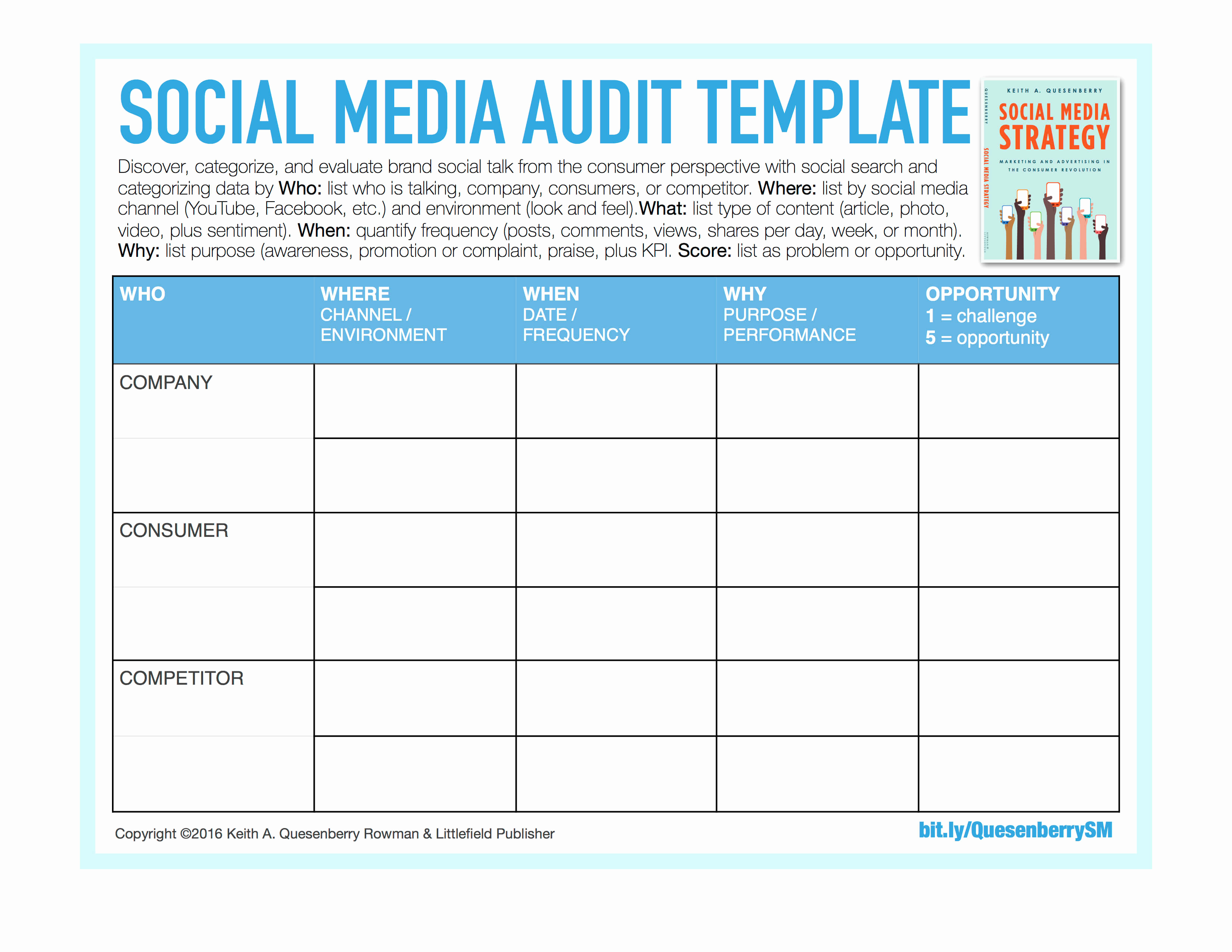 Social Media Reporting Templates Luxury social Media Templates Keith A Quesenberry