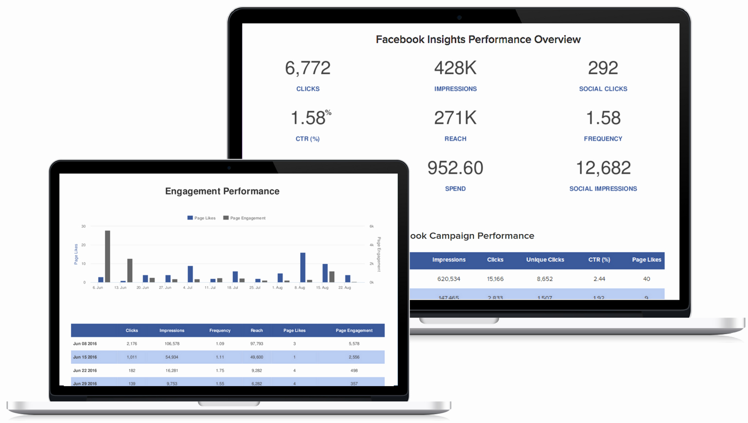 Social Media Reporting Templates New social Media Report Template