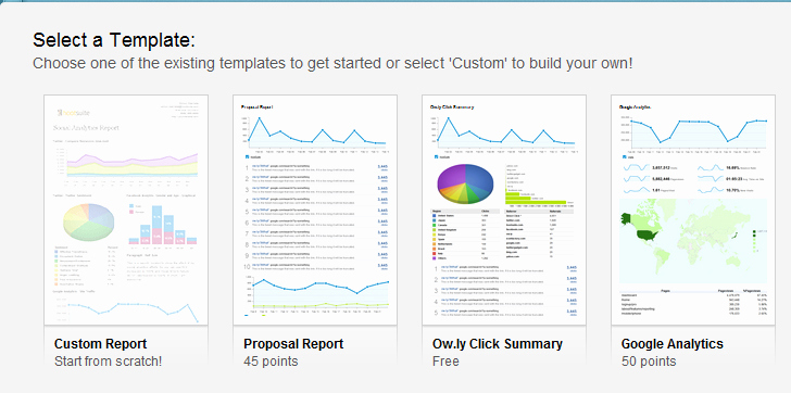 Social Media Reports Template Fresh Super Charge Your social Media Marketing with Hootsuite