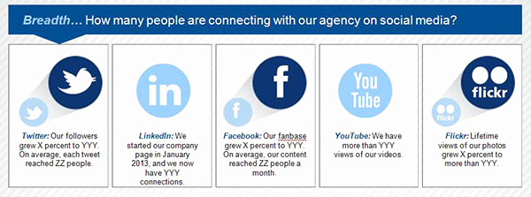 Social Media Reports Template Lovely Customize Your Own Amazing social Media Report Infographic