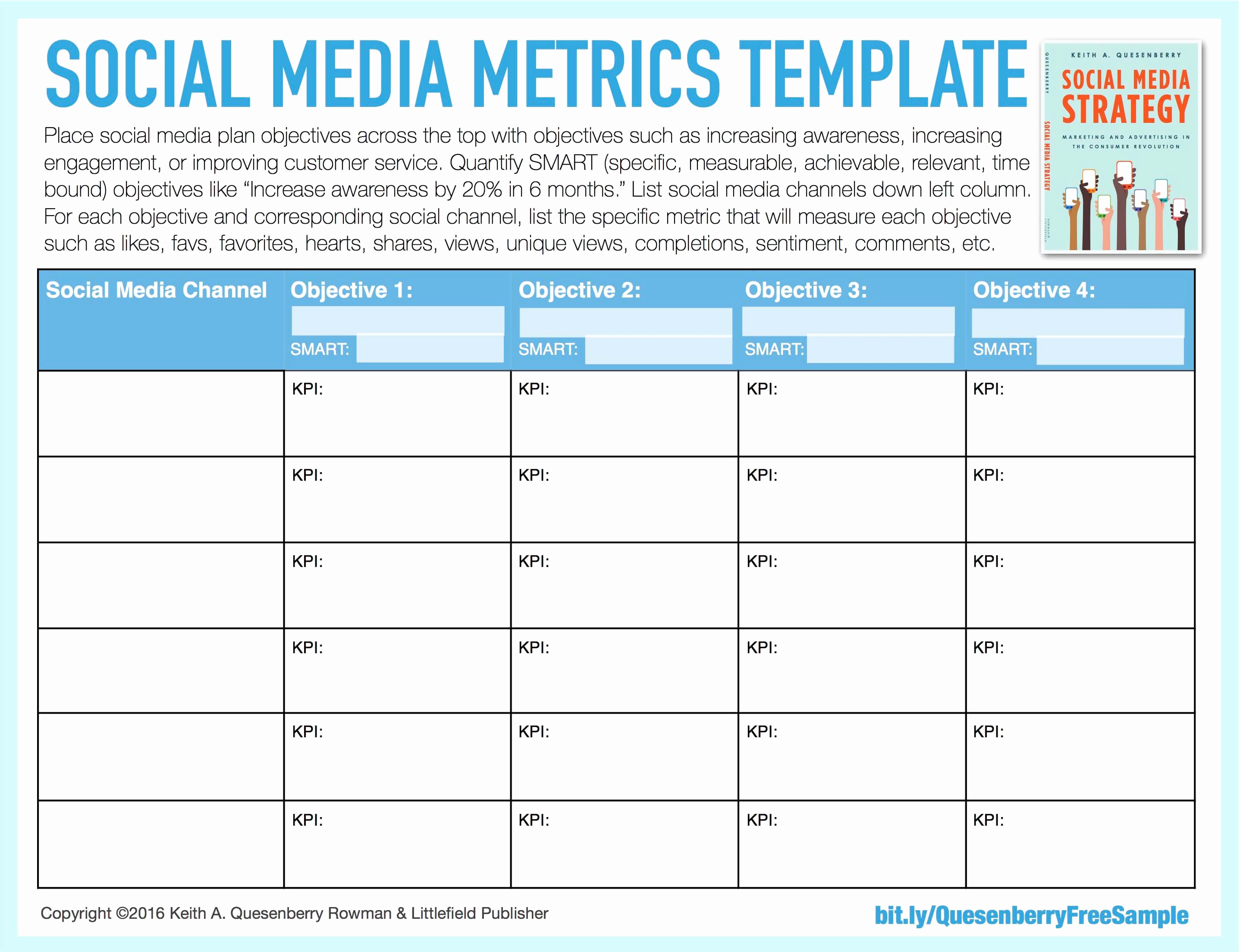 Social Media Strategy Example Awesome social Media Templates Keith A Quesenberry