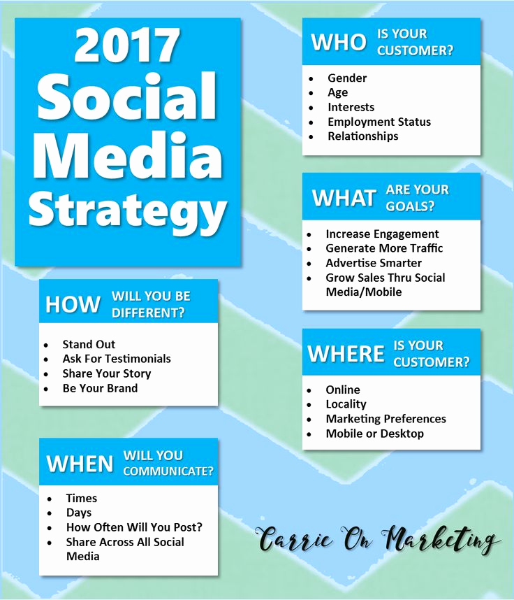 Social Media Strategy Example Luxury 7 Best Science and Technology Images On Pinterest