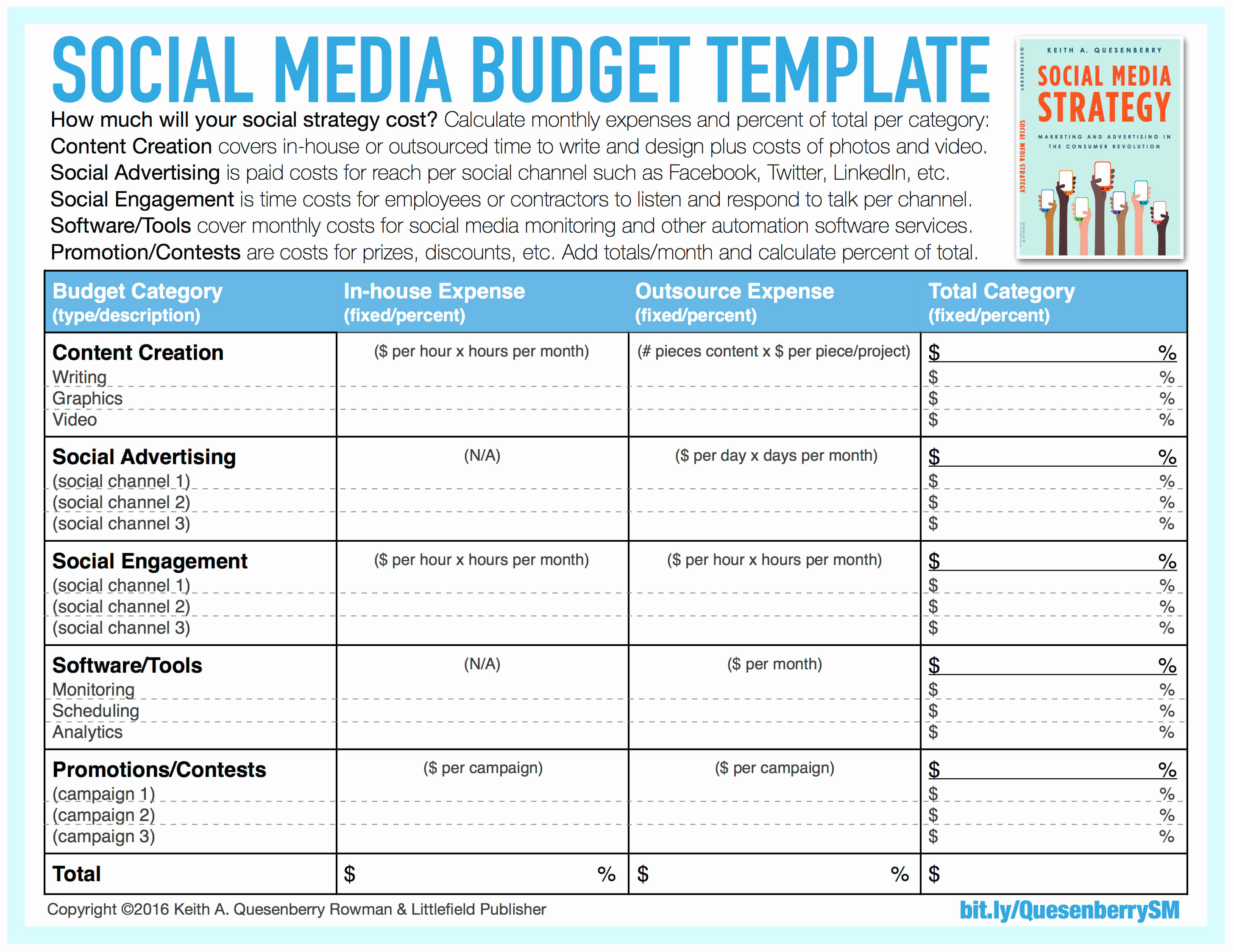 Social Media Strategy Example New A Simple Guide to Calculating A social Media Marketing