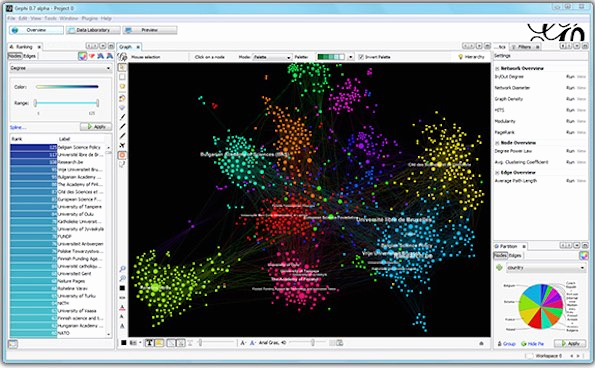 Social Network Analysis software Fresh top 30 social Network Analysis and Visualization tools