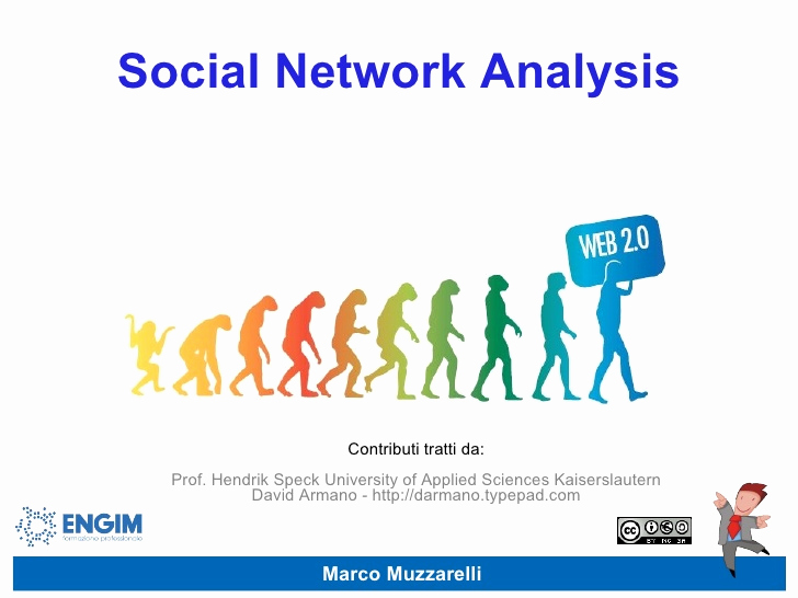 Social Network Analysis software Inspirational 03 social Network Analysis