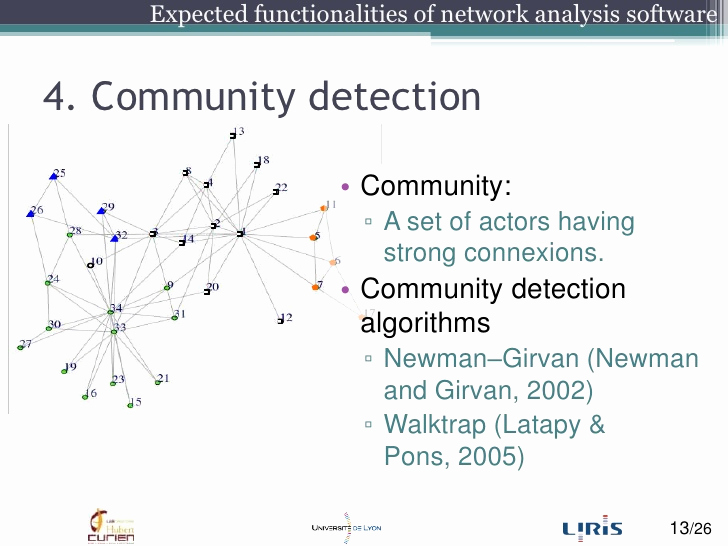 Social Network Analysis software Lovely A Parative Study Of social Network Analysis tools