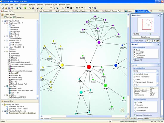 Social Network Analysis software Luxury software Per La social Network Analysis Diplod