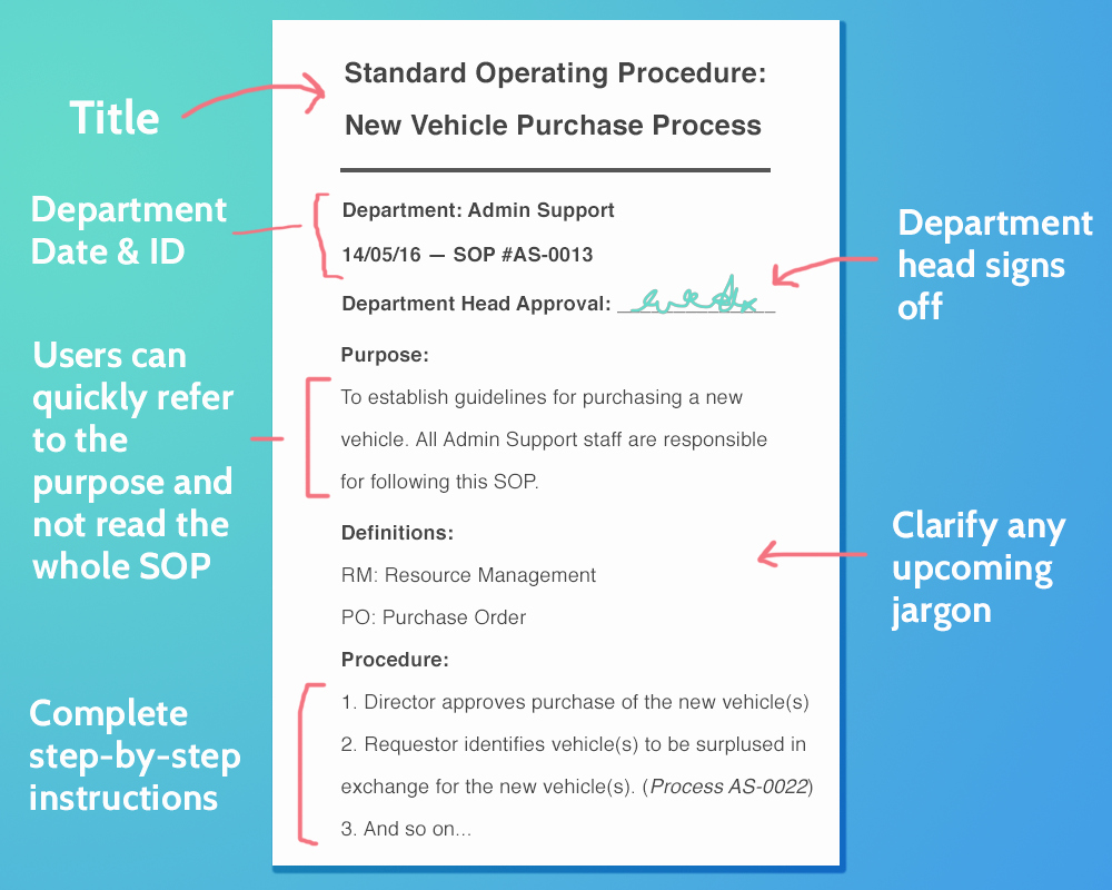 Standard Operating Procedures Template New 16 Essential Steps to Writing Standard Operating
