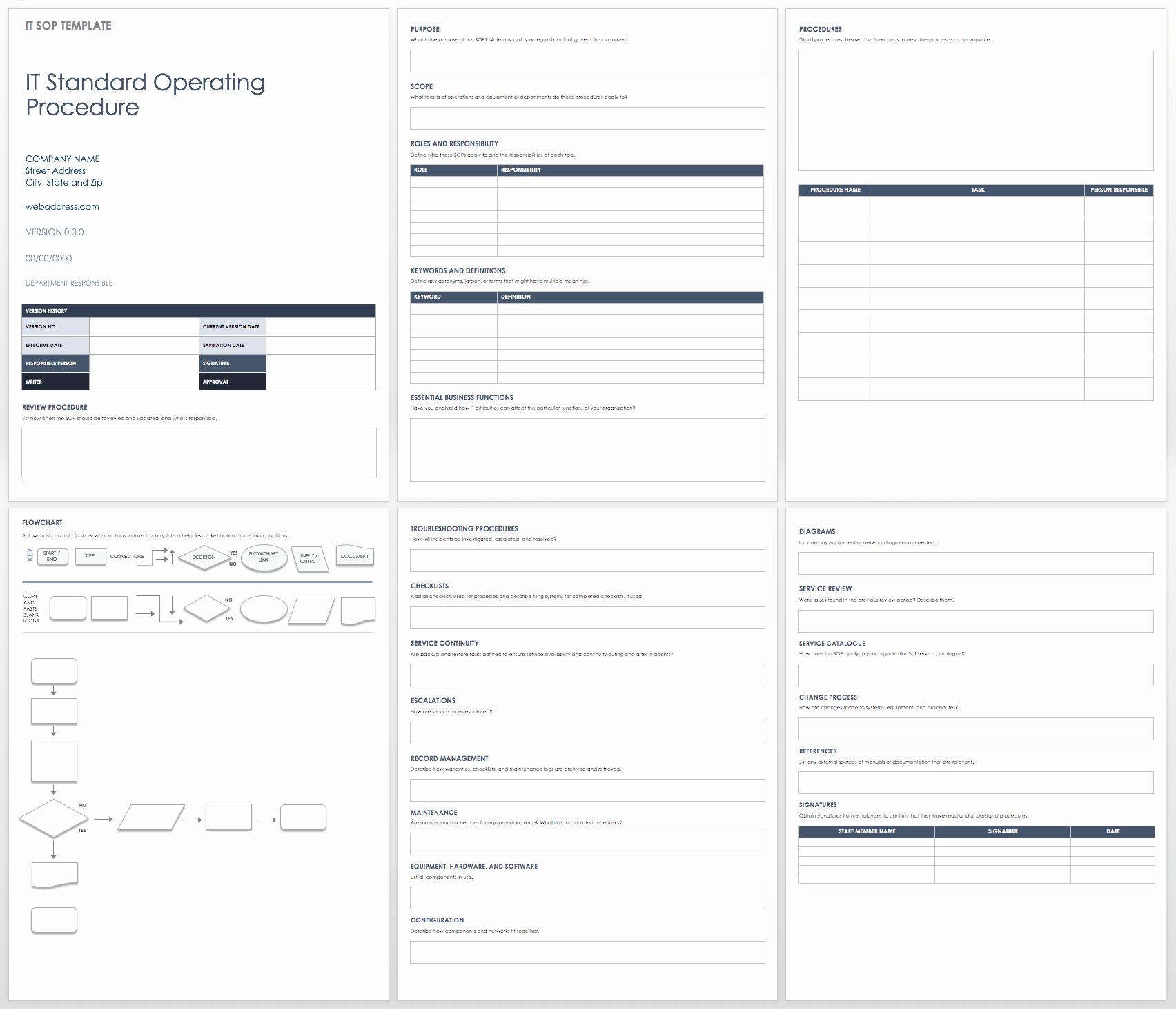 Standard Operation Procedure format Beautiful Standard Operating Procedures Templates