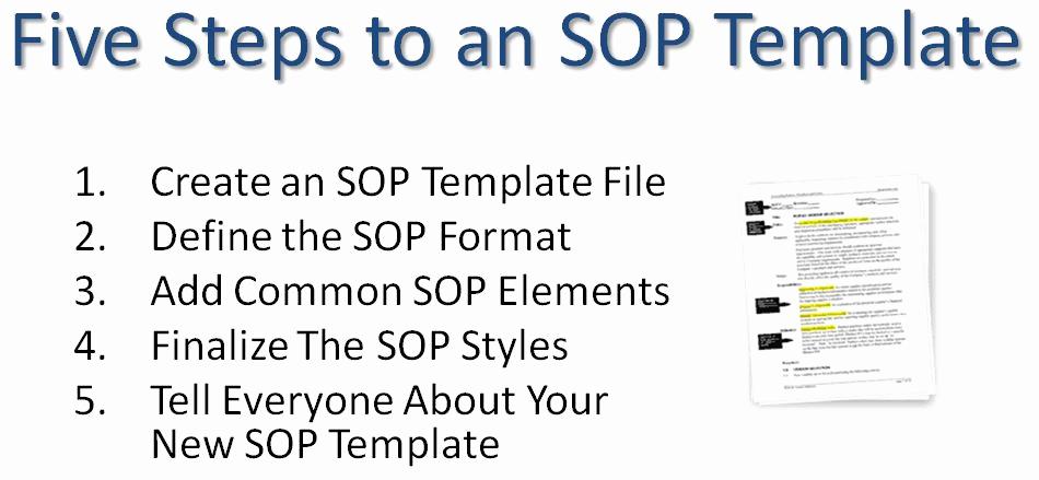 Standard Operation Procedure format Fresh Writing Standard Operating Procedures Writing sop