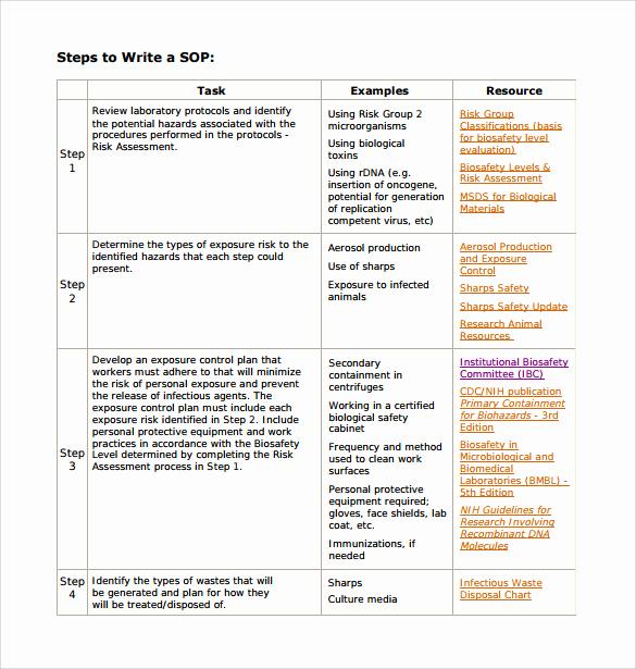 Standard Operation Procedure format Luxury 22 Sample sop Templates Pdf Doc