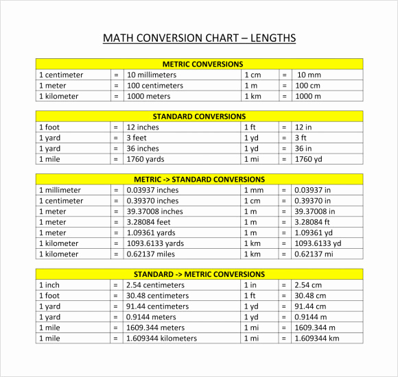 Standard to Metric Conversion Charts Awesome Sample Metric Conversion Chart 8 Free Documents In Pdf