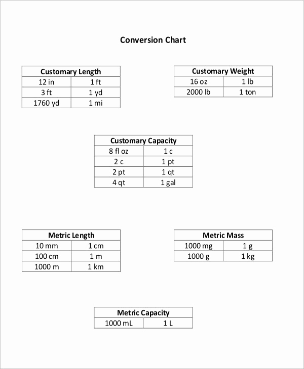 Standard to Metric Conversion Charts Best Of 8 Metric Weight Conversion Chart Templates Free Sample