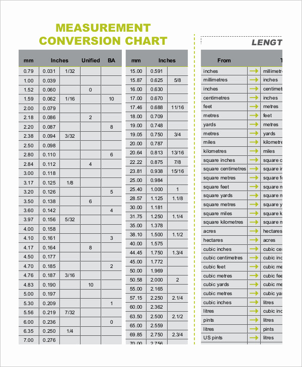 Standard to Metric Conversion Charts Best Of Kids Metric Conversion Chart 7 Free Pdf Documents
