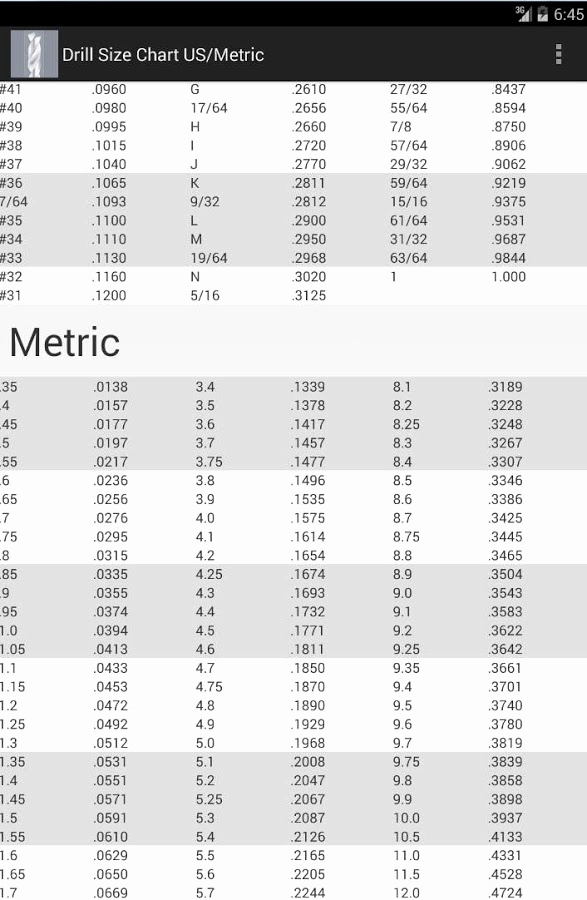 Standard to Metric Conversion Charts Lovely Metric to Standard Conversion Chart for Drill Bits — Power
