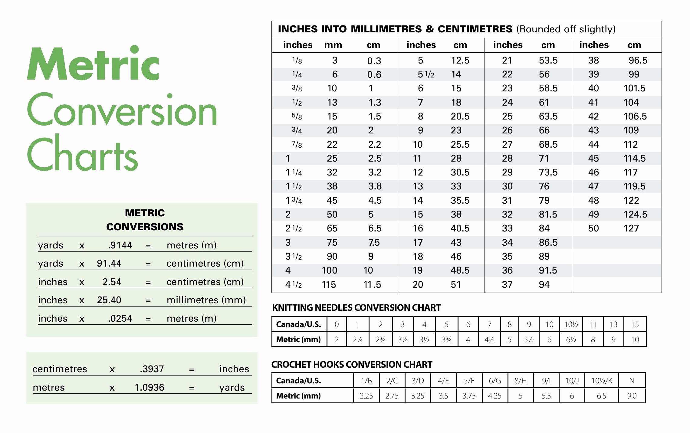 Standard to Metric Conversions Chart Elegant Metric Conversion Chart Crochet