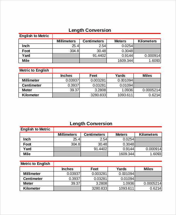 Standard to Metric Conversions Chart Unique Kids Metric Conversion Chart 7 Free Pdf Documents