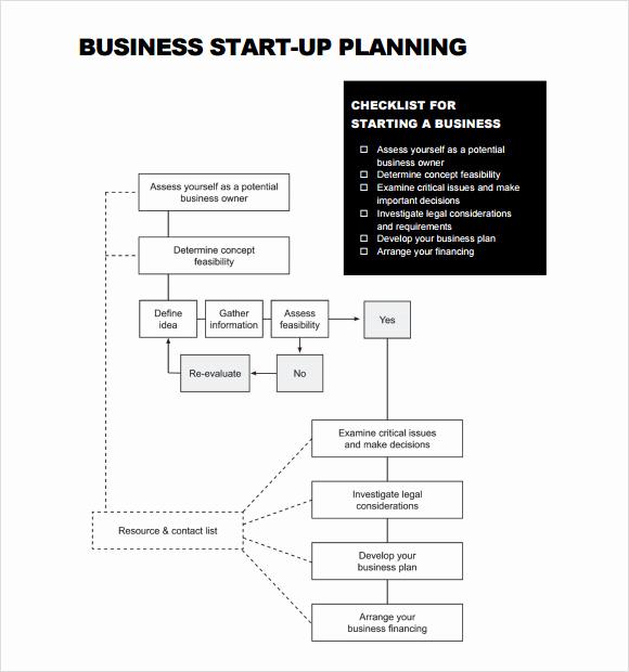 Startup Business Plan Template Pdf Fresh Sample Startup Business Plan Template 17 Documents In
