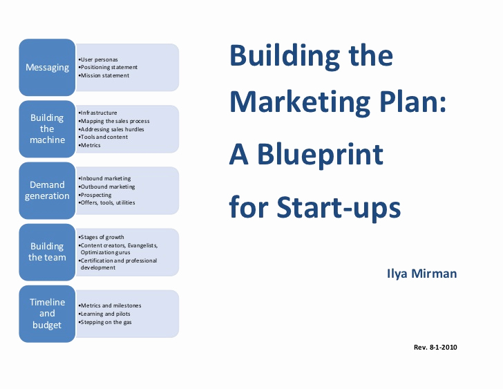Startup Business Plan Template Pdf Inspirational Building the Marketing Plan A Blueprint for Start Ups