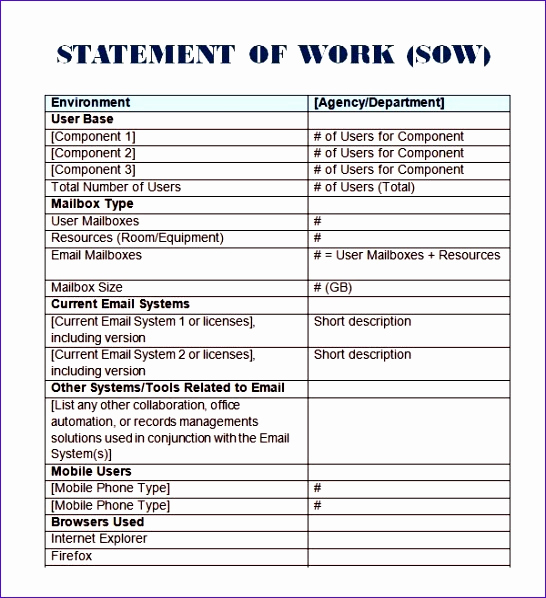 Statement Of Work Template Word Awesome 6 Construction Estimate Template Excel Exceltemplates