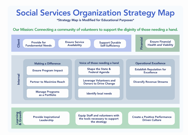 Strategic Plan Template for Nonprofits Lovely A Plete Strategy Map Template Including Examples