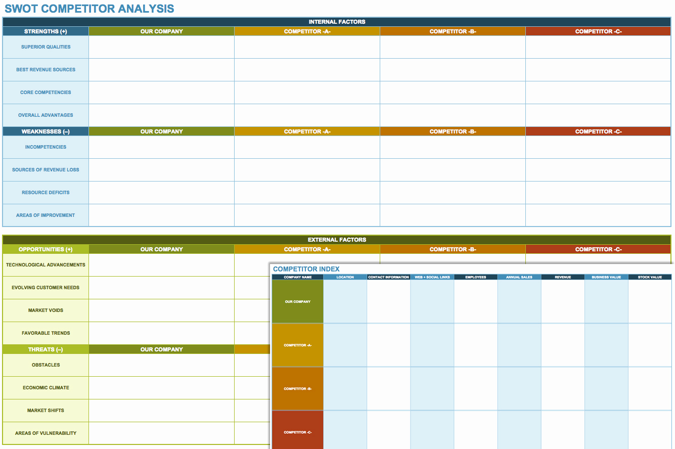 Swot Analysis Template Excel Awesome 14 Free Swot Analysis Templates Smartsheet