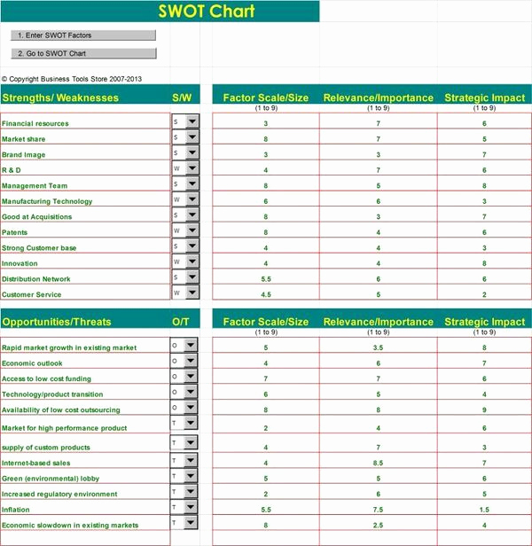 Swot Analysis Template Excel Awesome Swot Analysis Template Excel