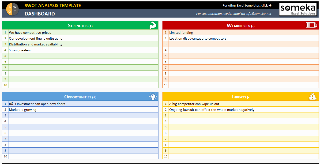 Swot Analysis Template Excel Awesome Swot Analysis Template Printable and Free Excel Spreadsheet