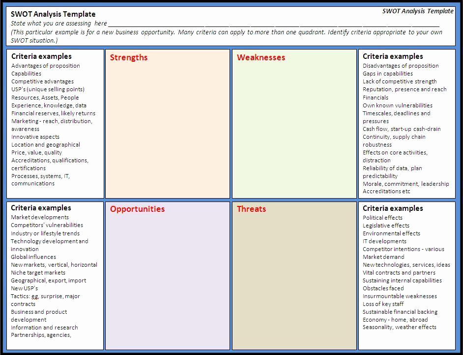Swot Analysis Template Excel Best Of 24 Swot Analysis Templates