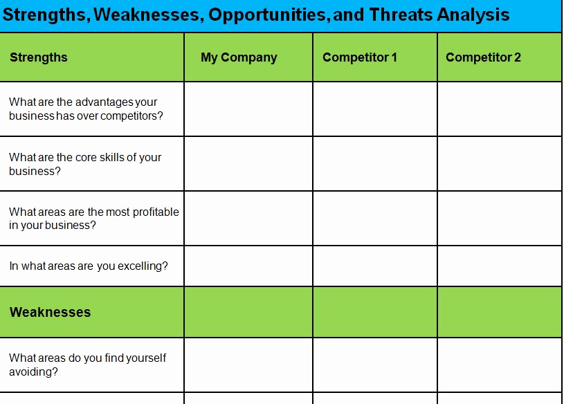 Swot Analysis Template Excel Elegant Swot Analysis Template Word