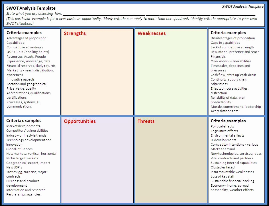 Swot Analysis Template Excel Inspirational Swot Analysis Template