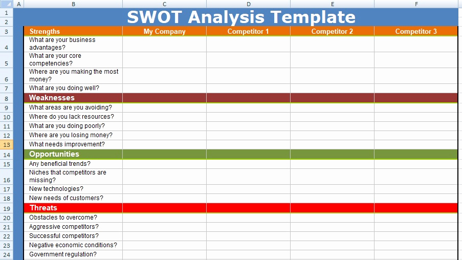 Swot Analysis Template Excel Lovely Swot Analysis Excel Template