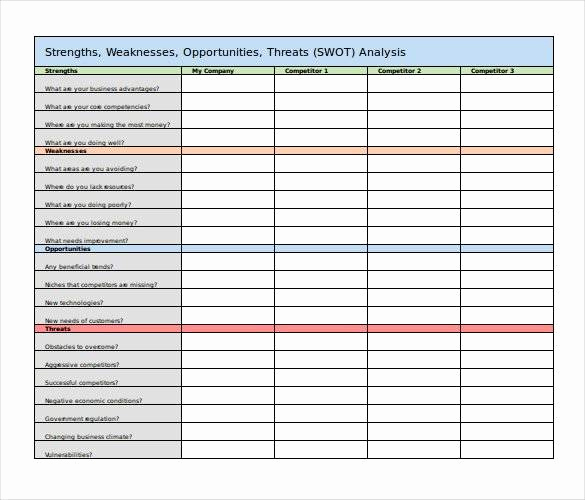 Swot Analysis Template Excel Luxury 10 Professional Swot Analysis Templates Pdf Word Excel
